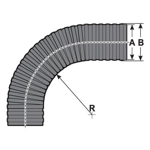 Dimensiuni tuburi de protectie flexibile