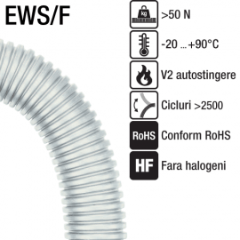 Copex gri deschis ultra-manevrabil Seria EWS-F pentru protectia cablurilor impotriva prafului si a umezelii. Aceste copexuri sunt mai usor de recunoscut in instalatii datorita culorii speciale RAL 7035.