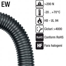 Copex seria EW pentru diverse solutii in aplicatii industriale generale precum constructia de cabinete electrice. Copex universal cu flexibilitate deosebita pentru solicitari mecanice usoare