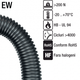 Tuburi de protectie flexibile, aplicatii universale | seria EW