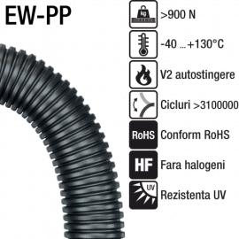 Tuburi polipropilena rezistente substante chimice - EW-PP
