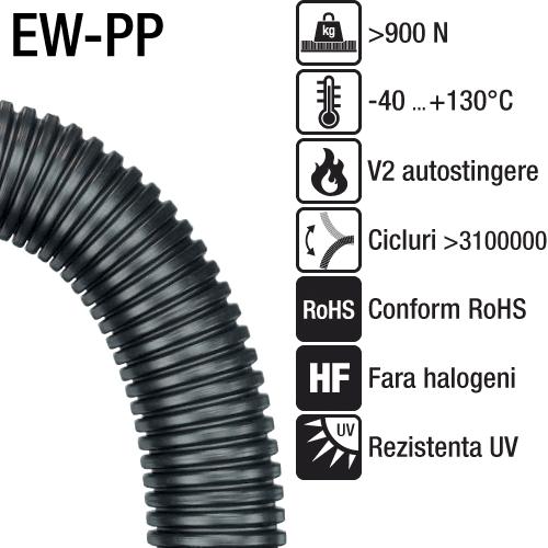 Tub de protectie seria EW-PP rezistenta la agresiunile chimice (rezistent la solventi, acizi slabi, baze, combustibili, alcooli, uleiuri si grasimi minerale) recomandat pentru industria de procesare si chimica