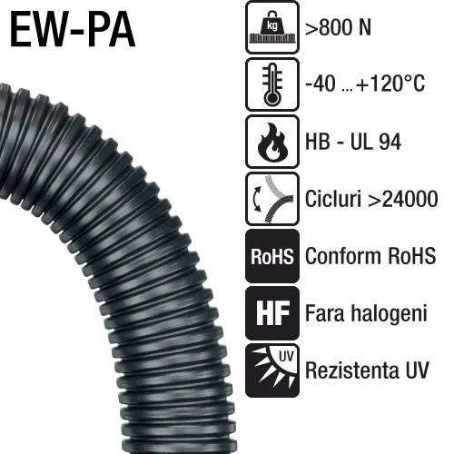 Tuburi de protectie seria EW-PA rezistente la raze UV Copex rezistent la ultraviolete Produs conform RoHS, CE si fara halogeni.