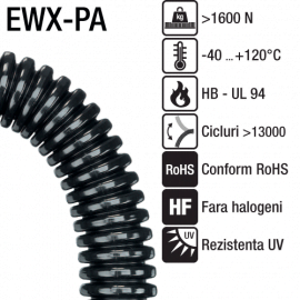 Tuburi rezistente mecanic, calcare, UV - EWX-PA