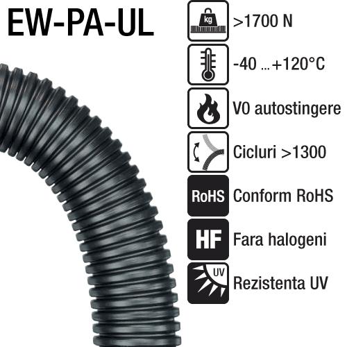 Tuburi flexibile de protectie seria EW-PA-UL pt cabluri cu aplicatii in industria miniera. Clasa de rezistenta la foc foarte mare V0 - cu proprietati de autostingere conform UL