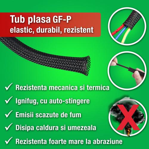 Beneficii tesatura impletitura tresa elastica Protejare organizare legare manunchiuri cabluri fire instalatii electrice tablouri masini aparate echipamente industriale