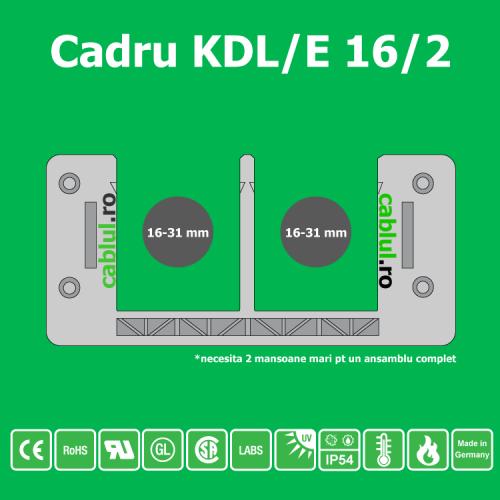 Cadru KDL-E-16-2 prezentare generala Se pot tranzita 2 cabluri mari cu diametre pana la 31 mm Calitate premium Rezistenta UV