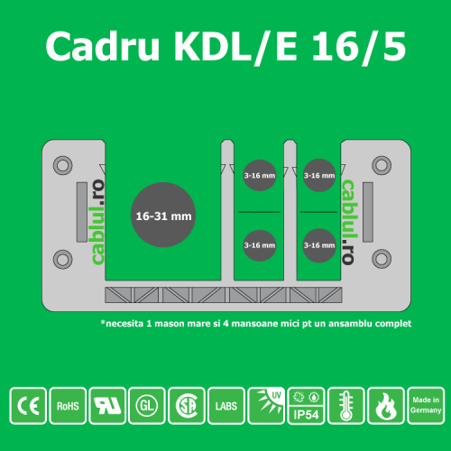 Cadru-KDL-E-16-5 Solutie modulara traversare si protectie cabluri in instalatii electrice Alternativa ieftina presetupe clasice