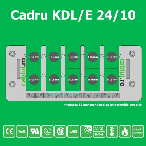 Cadru KDL-E-24-10 Alternativa solutii clasice precum Roxtec alternativa presetupe Schneider Electric in tablouri electrice panouri cofrete dulapuri comanda