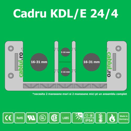 Cadru-KDL-E-24-4 care se inclipseaza usor in decupajul in tabla in care se va introduce tot manunchiul de cabluri Intrare iesire schimbare cablu fara unelte speciale