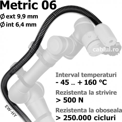 Copex M06 TPE elastomer termoplastic foarte elastic rezistent la temperaturi dedicat robotilor industriali COBOTS Aplicatii dinamice Smart industry I4