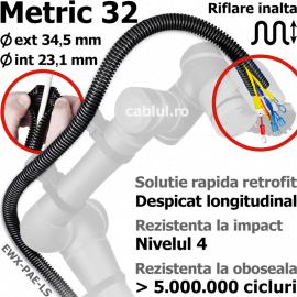 Copex deschis M32 flexibilitate foarte buna absoarbe impact prevene daune uzura strivire deteriorare cabluri fibre delicate durata viata lunga EXW-PAE-LS