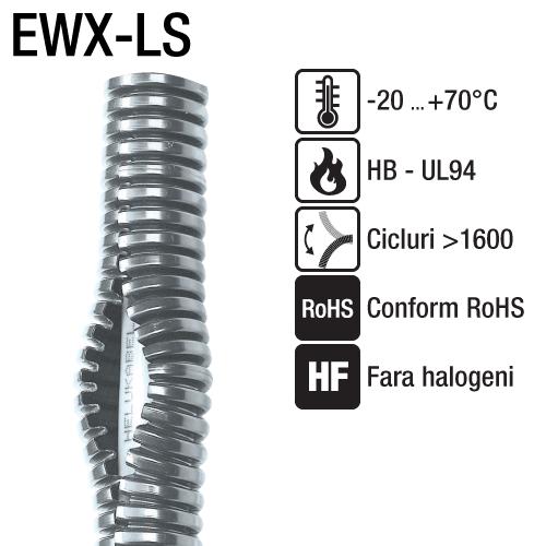 Copex cu fanta longitudinala - Seria EWX-LS