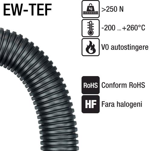 Copex protectie cablurilor expuse la sarcini extreme temperaturi extrem de joase minus 200 pana la ridicate 260 grade celsius EW-TEF