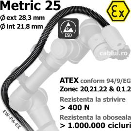 Copex riflat M25 antistatic protectie ESD sisteme de manipulare cobots automatizari rafinarii industria chimica farmaceutica alimentara bauturilor petrol gaze vopsitorii EW-PA-EX
