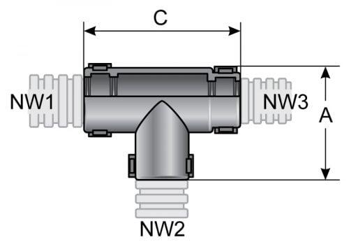 Distribuitoare copex desen tehnic pt proiecte de aplicatii cu instalatii electrice Cupleaza si distribuie tuburile riflate flexibile