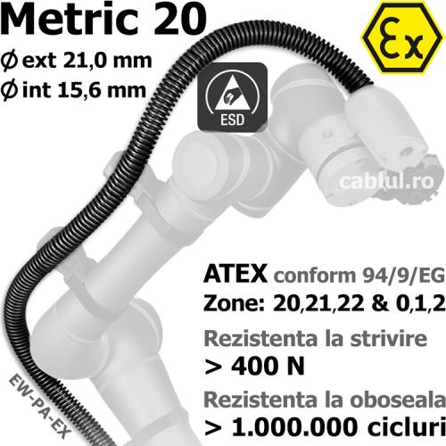 Tub M20 impamantat utilizare zone 20 21 22 risc explozie praf 0 1 2 gaze indiferent de grupa de explozie protectie ESD descarcare electrostatica EW-PA-EX