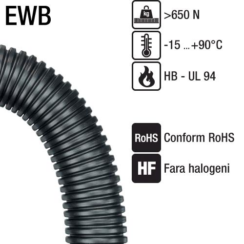 Tub copex flexibil HDPE polietilena de inalta densitate rutare cabluri in beton rezistenta chimica ridicata si strivire protectie cabluri electrice telecomunicatii EWB