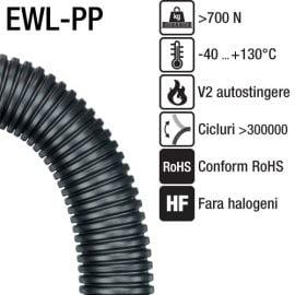 Copex polipropilena rezistent chimic - EWL-PP