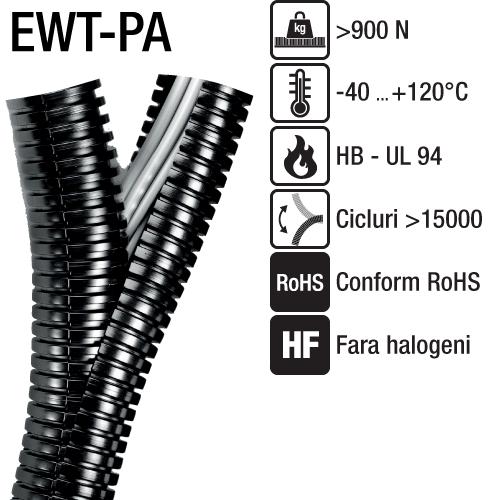 Tuburi doua sectiuni divizibile Copex flexibil protectie ideal instalare retehnologizare instalatii cu cabluri cu conector pre asamblate Repararea si reconditionarea sistemelor instalate deja existente
